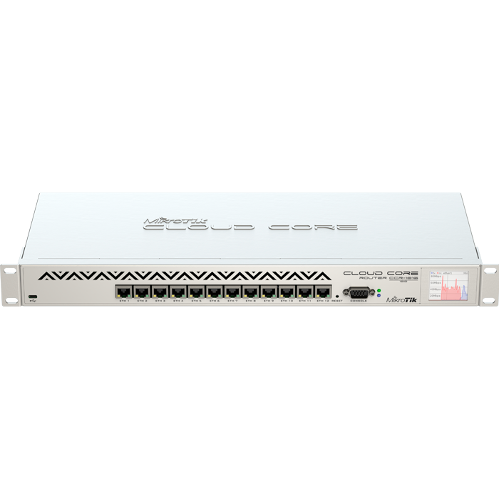 Router-MKT-CCR1016
