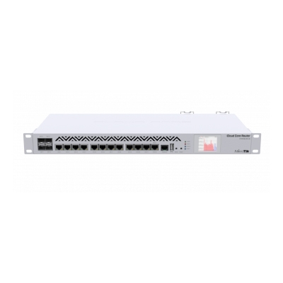 ROUTER MKT CCR1036